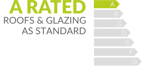 A rated roofs and glazing